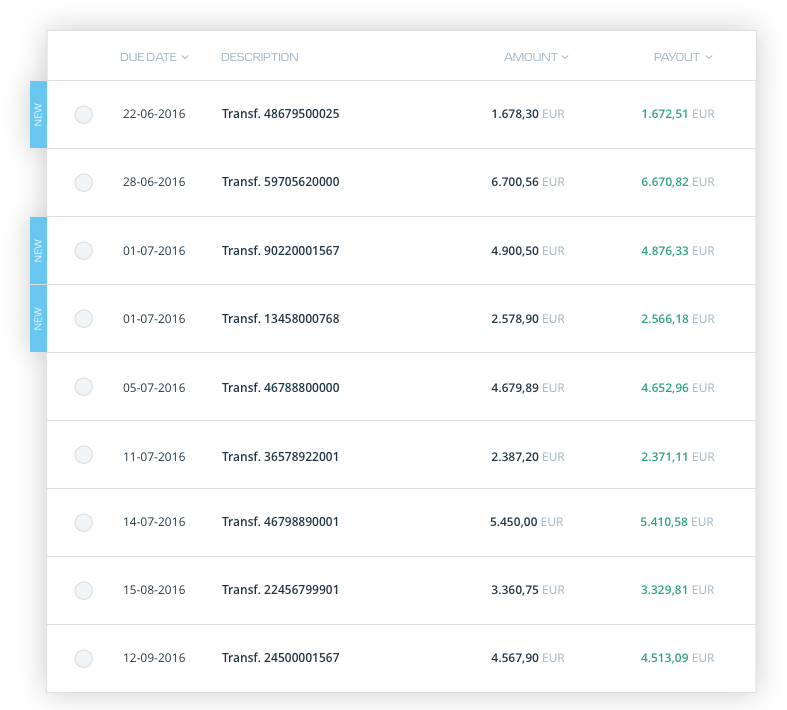 Incoming payments overview in DynamicPay